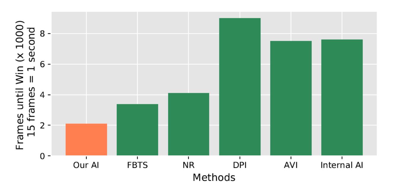 Torch+SSD实现目标检测口罩分类